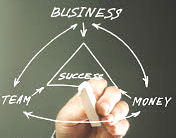 Soluzioni efficaci per un business Vincente